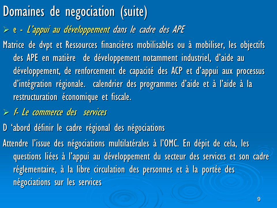 20 LES GRANDS DEFIS DES APE Des textes légaux piégés par des experts ( Cotonou), absence dexpertise, avantages comparatifs, études de base.