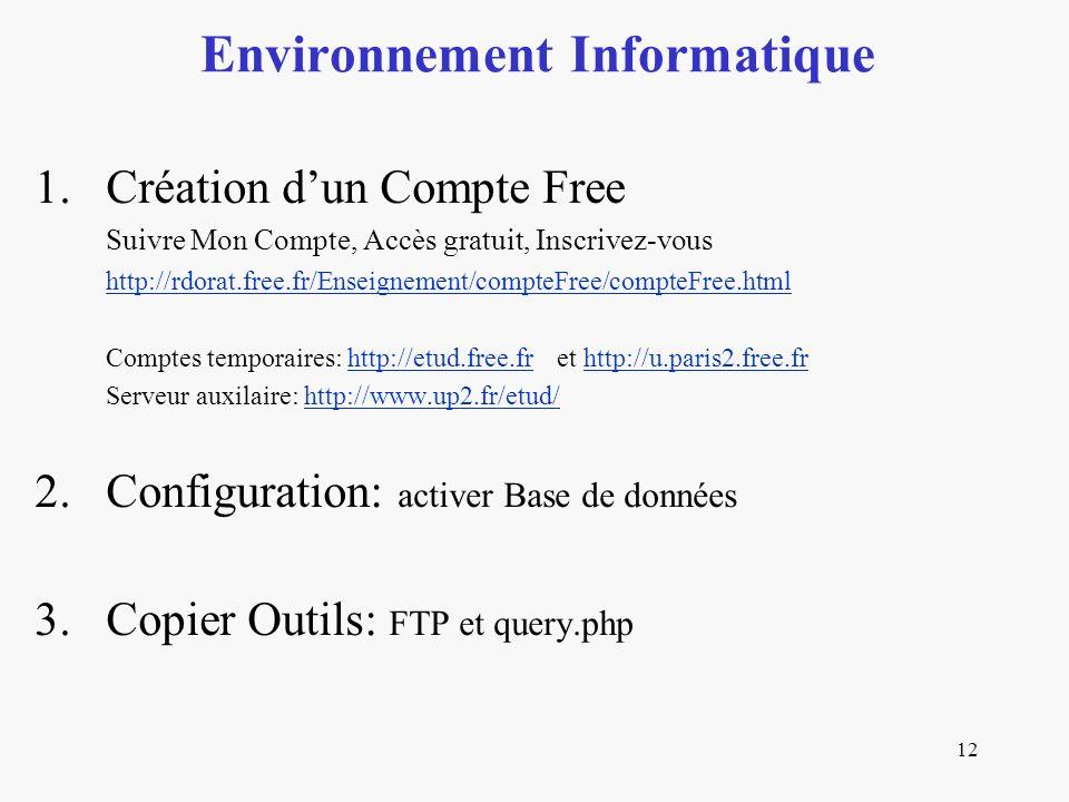 12 1.Création dun Compte Free Suivre Mon Compte, Accès gratuit, Inscrivez-vous http://rdorat.free.fr/Enseignement/compteFree/compteFree.html Comptes temporaires: http://etud.free.fr et http://u.paris2.free.frhttp://etud.free.frhttp://u.paris2.free.fr Serveur auxilaire: http://www.up2.fr/etud/http://www.up2.fr/etud/ 2.Configuration: activer Base de données 3.Copier Outils: FTP et query.php Environnement Informatique