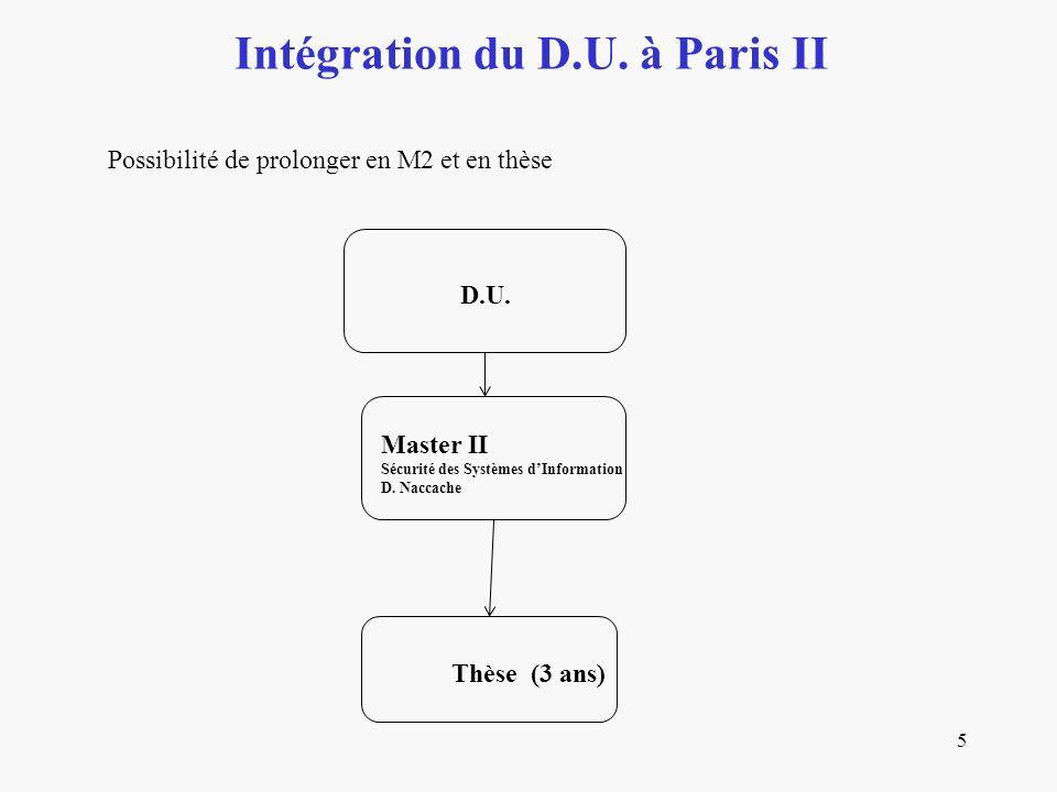 5 Possibilité de prolonger en M2 et en thèse Intégration du D.U.