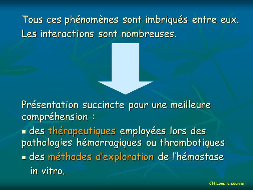 Physiologie des facteurs de lhémostase Fibrinolytiques Fibrinolytiques La fibrine formée par la coagulation na pas de fonction permanente.