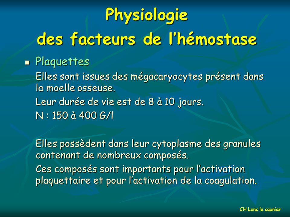 Physiologie des facteurs de lhémostase Paroi des vaisseaux Paroi des vaisseaux Lendothélium normal constitue la couche la plus interne des vaisseaux au contact direct du sang.