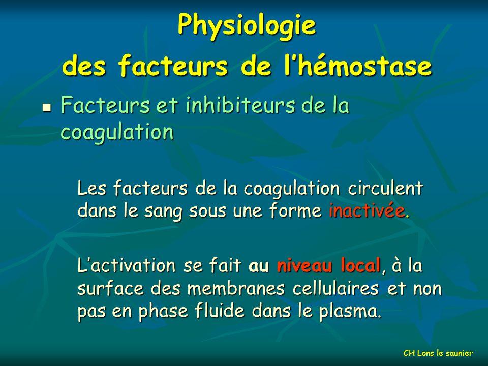 Physiologie des facteurs de lhémostase Plaquettes Plaquettes Elles sont issues des mégacaryocytes présent dans la moelle osseuse.