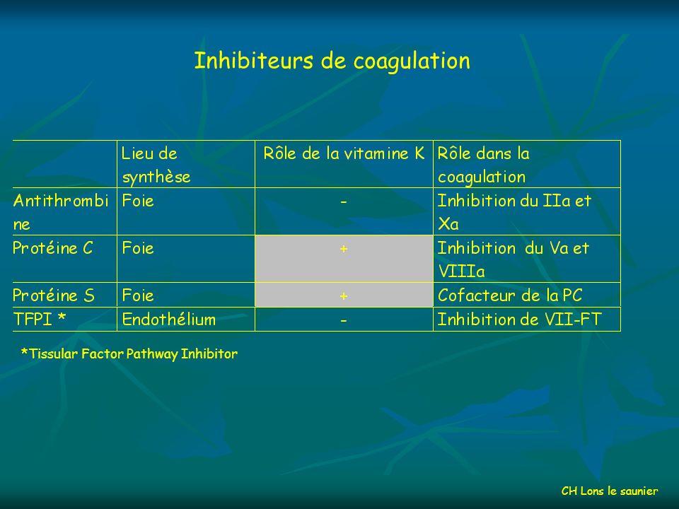 Facteurs de coagulation CH Lons le saunier