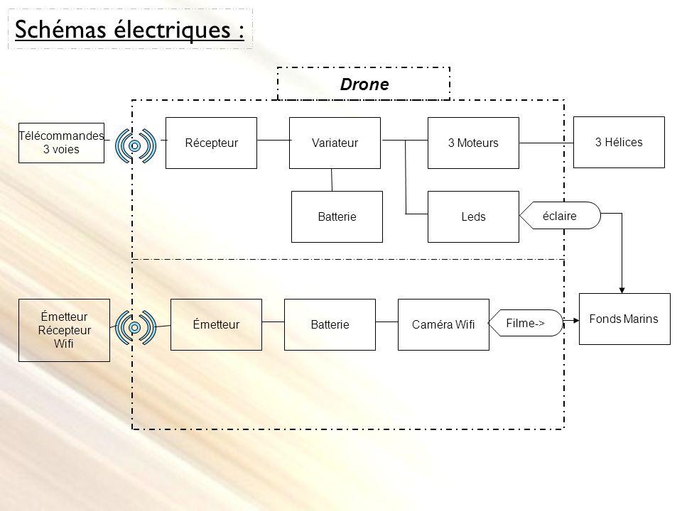 Schémas électriques : VariateurRécepteur Télécommandes 3 voies 3 Moteurs LedsBatterie 3 Hélices BatterieCaméra WifiÉmetteur Récepteur Wifi Fonds Marin