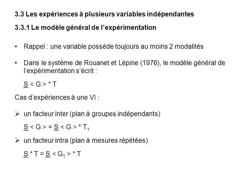 3.3 Les expériences à plusieurs variables indépendantes 3.3.1 Le modèle général de lexpérimentation Rappel : une variable possède toujours au moins 2