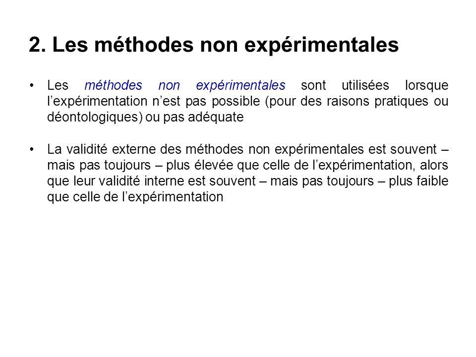 Les méthodes non expérimentales sont utilisées lorsque lexpérimentation nest pas possible (pour des raisons pratiques ou déontologiques) ou pas adéqua