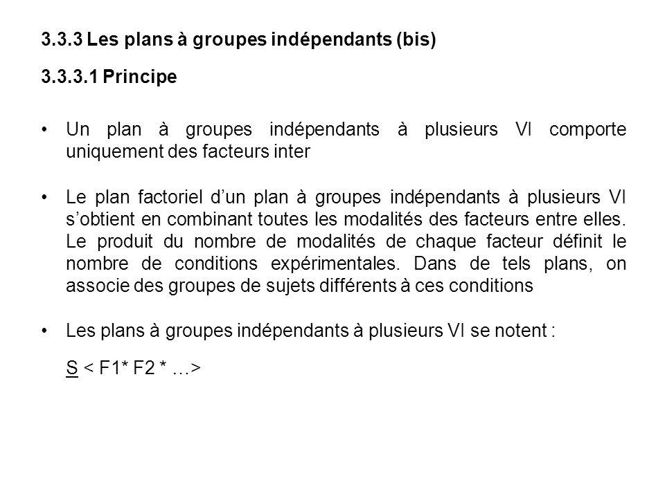 3.3.3 Les plans à groupes indépendants (bis) 3.3.3.1 Principe Un plan à groupes indépendants à plusieurs VI comporte uniquement des facteurs inter Le