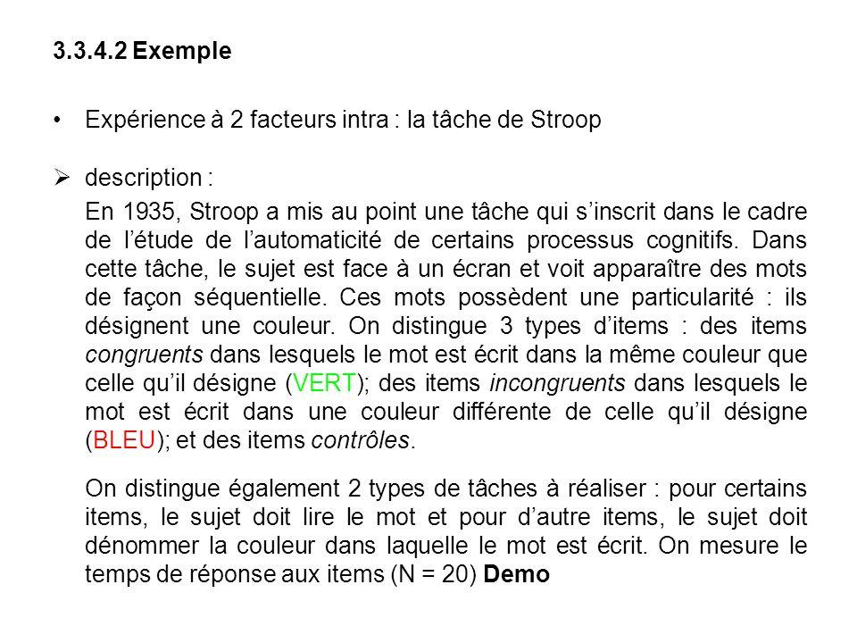 3.3.4.2 Exemple Expérience à 2 facteurs intra : la tâche de Stroop description : En 1935, Stroop a mis au point une tâche qui sinscrit dans le cadre d