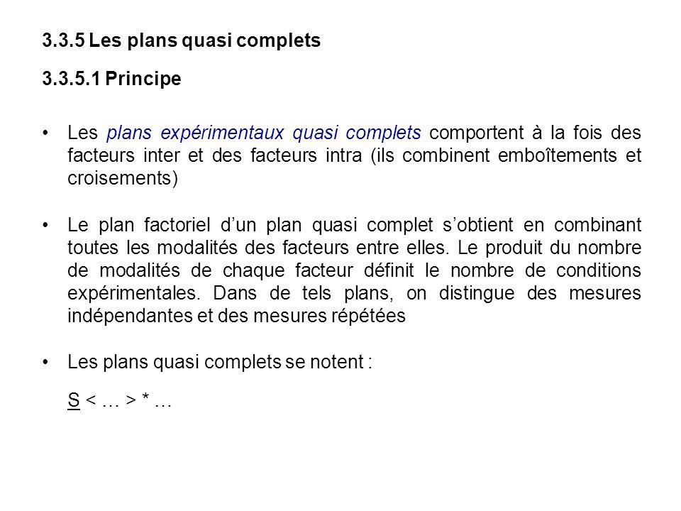 3.3.5 Les plans quasi complets 3.3.5.1 Principe Les plans expérimentaux quasi complets comportent à la fois des facteurs inter et des facteurs intra (