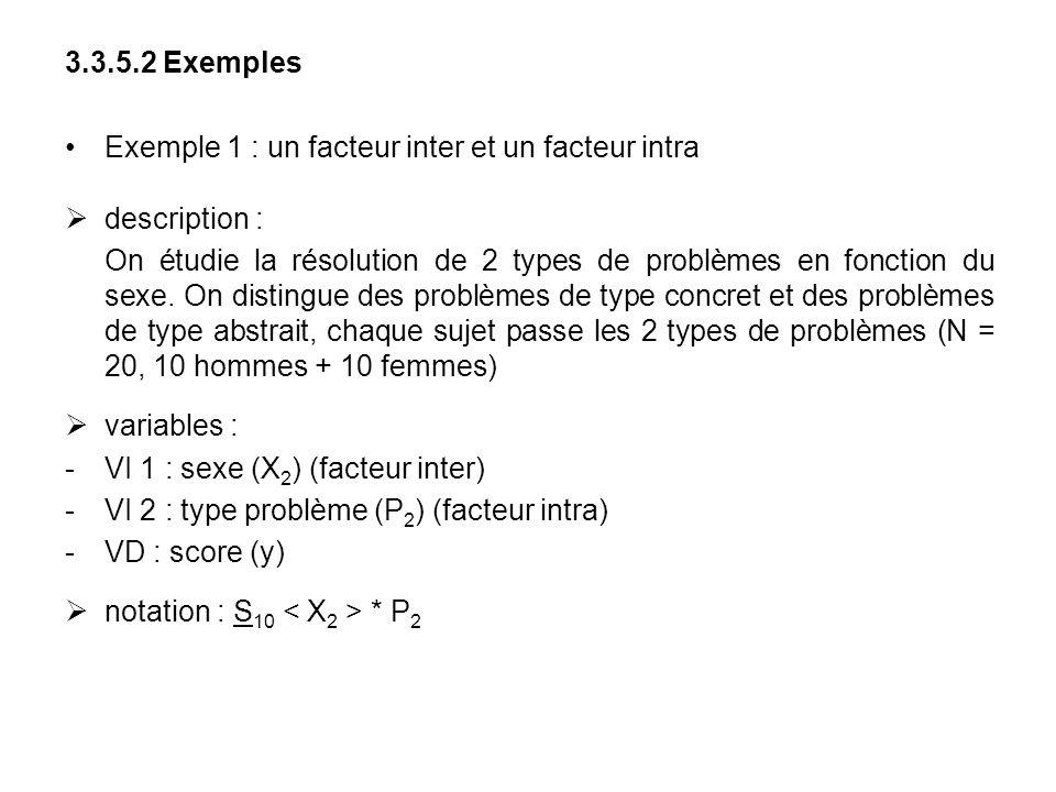 3.3.5.2 Exemples Exemple 1 : un facteur inter et un facteur intra description : On étudie la résolution de 2 types de problèmes en fonction du sexe. O