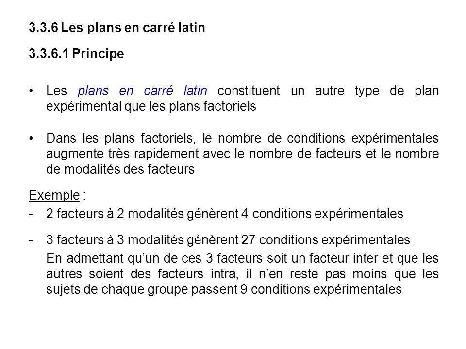 3.3.6 Les plans en carré latin 3.3.6.1 Principe Les plans en carré latin constituent un autre type de plan expérimental que les plans factoriels Dans