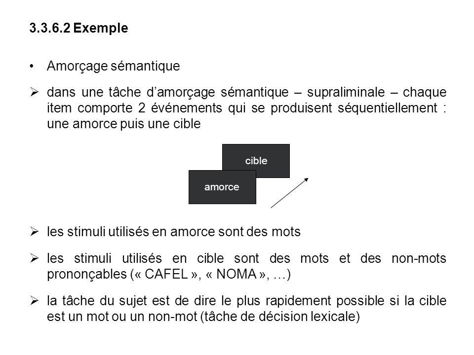 3.3.6.2 Exemple Amorçage sémantique dans une tâche damorçage sémantique – supraliminale – chaque item comporte 2 événements qui se produisent séquenti