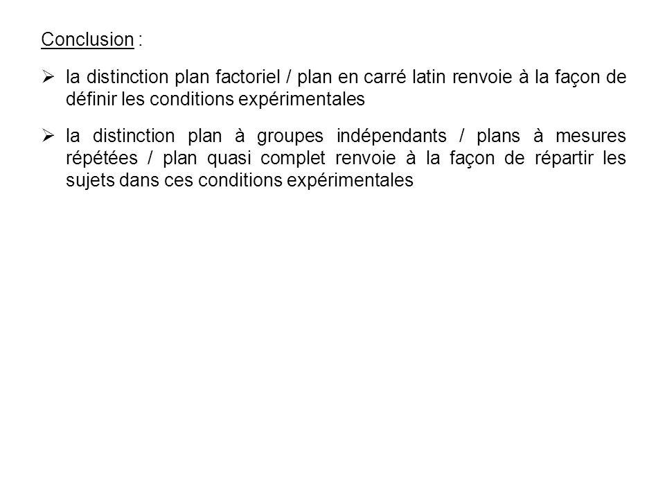 Conclusion : la distinction plan factoriel / plan en carré latin renvoie à la façon de définir les conditions expérimentales la distinction plan à gro