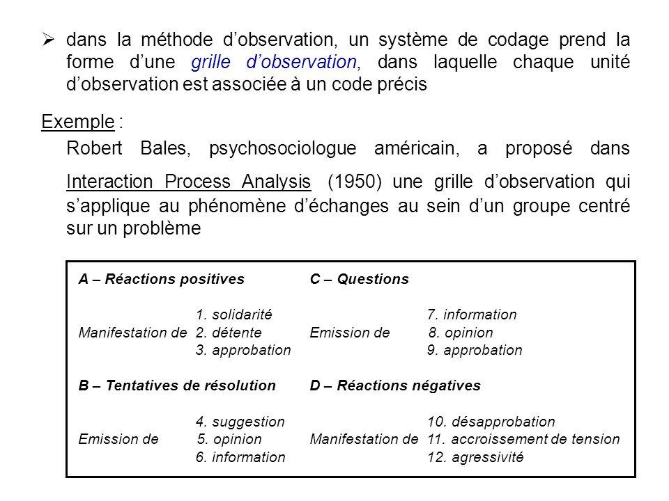 dans la méthode dobservation, un système de codage prend la forme dune grille dobservation, dans laquelle chaque unité dobservation est associée à un