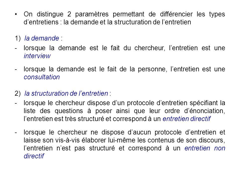 On distingue 2 paramètres permettant de différencier les types dentretiens : la demande et la structuration de lentretien 1) la demande : lorsque la