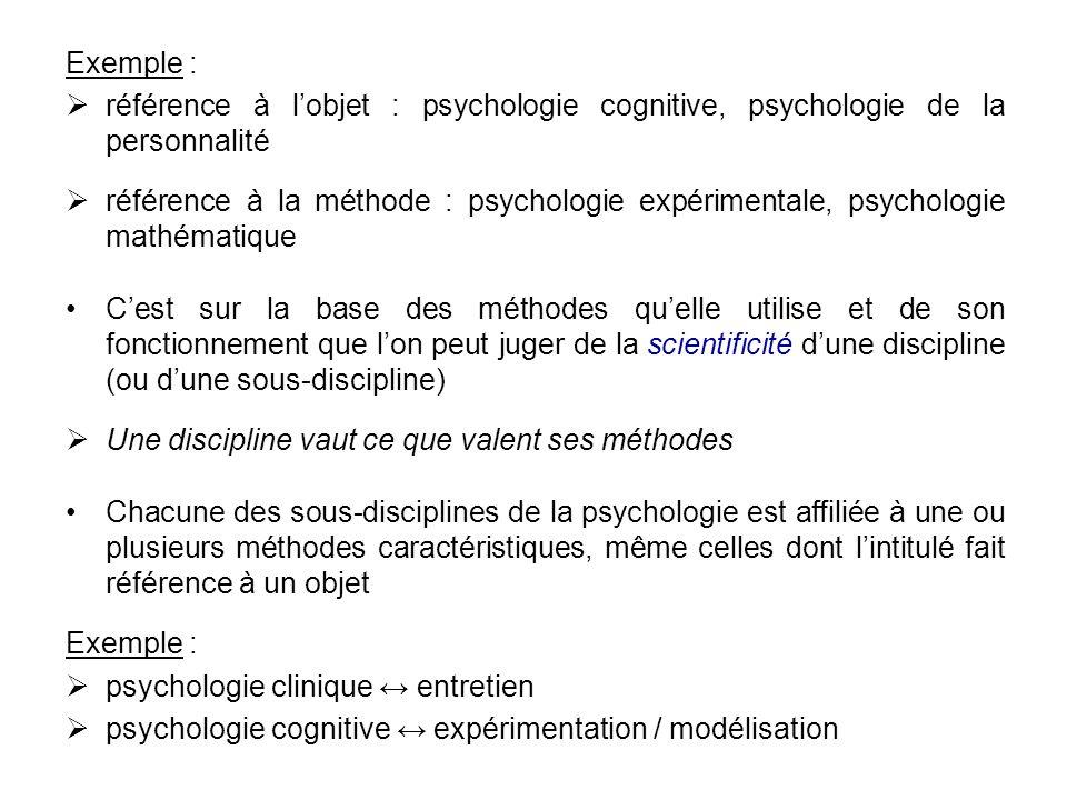 Exemple : référence à lobjet : psychologie cognitive, psychologie de la personnalité référence à la méthode : psychologie expérimentale, psychologie m