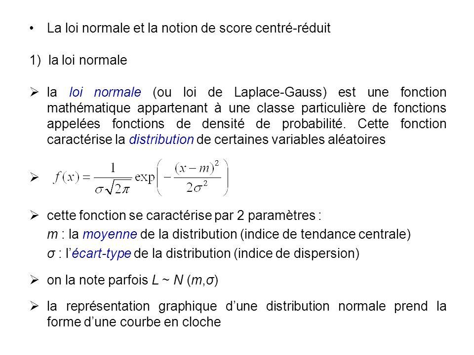 La loi normale et la notion de score centré-réduit 1) la loi normale la loi normale (ou loi de Laplace-Gauss) est une fonction mathématique appartenan