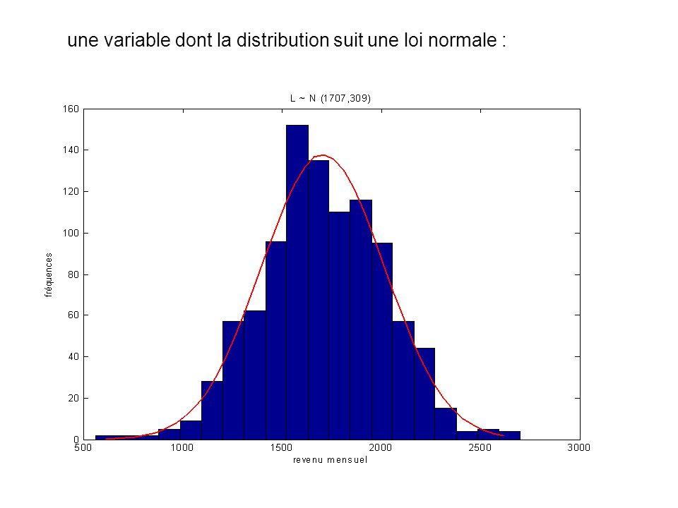 une variable dont la distribution suit une loi normale :