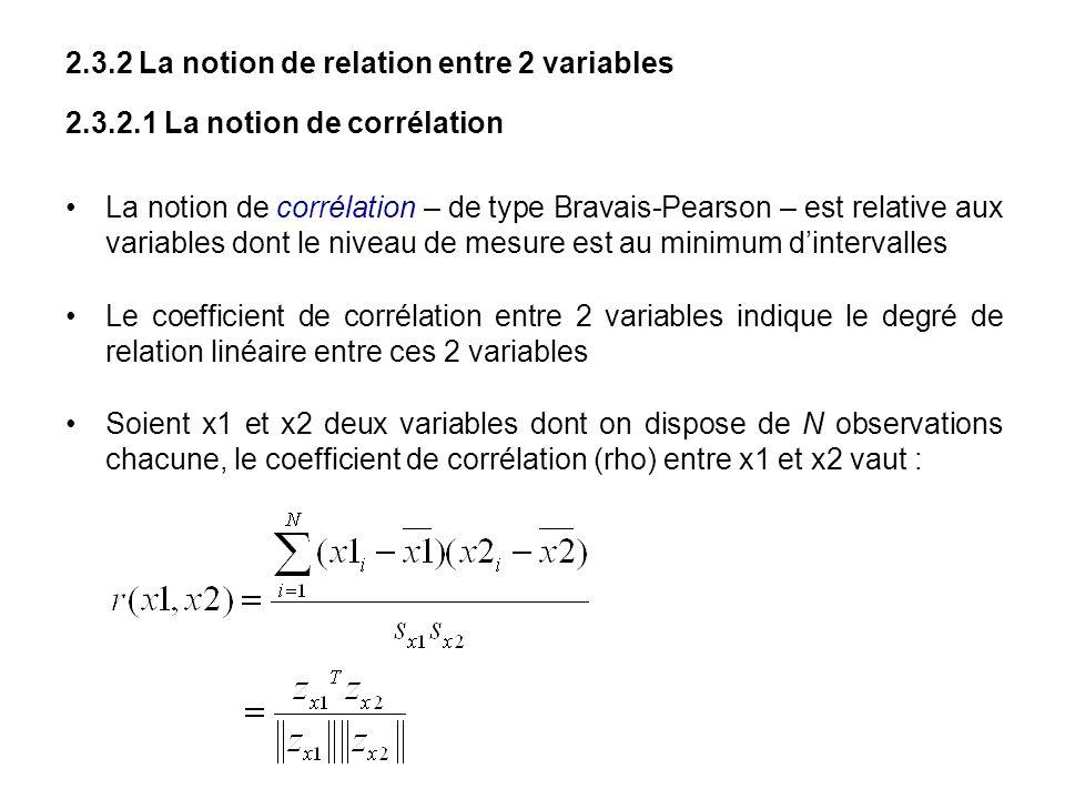 2.3.2 La notion de relation entre 2 variables 2.3.2.1 La notion de corrélation La notion de corrélation – de type Bravais-Pearson – est relative aux v