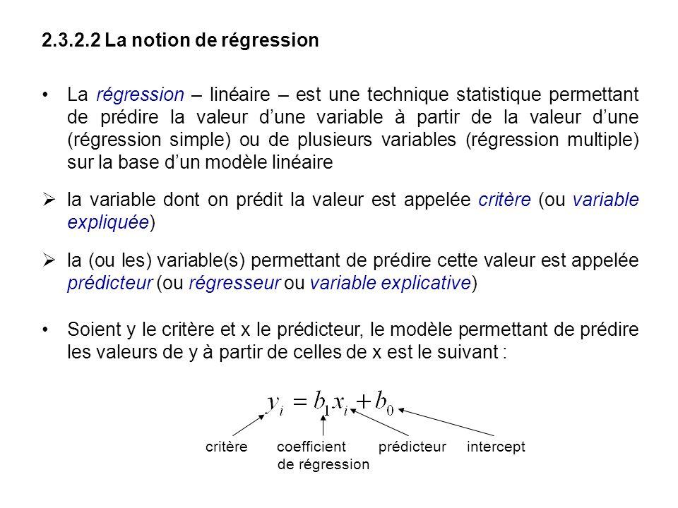 2.3.2.2 La notion de régression La régression – linéaire – est une technique statistique permettant de prédire la valeur dune variable à partir de la