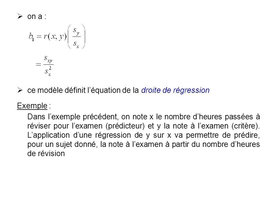 on a : ce modèle définit léquation de la droite de régression Exemple : Dans lexemple précédent, on note x le nombre dheures passées à réviser pour le