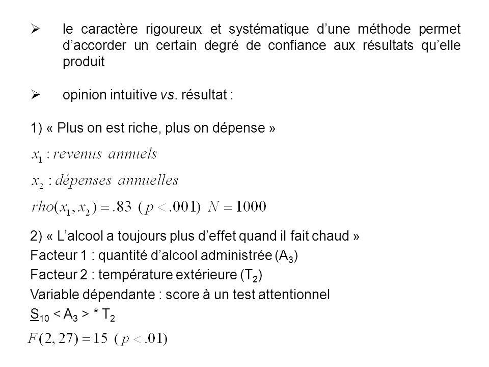 3.3.4.2 Exemple Expérience à 2 facteurs intra : la tâche de Stroop description : En 1935, Stroop a mis au point une tâche qui sinscrit dans le cadre de létude de lautomaticité de certains processus cognitifs.