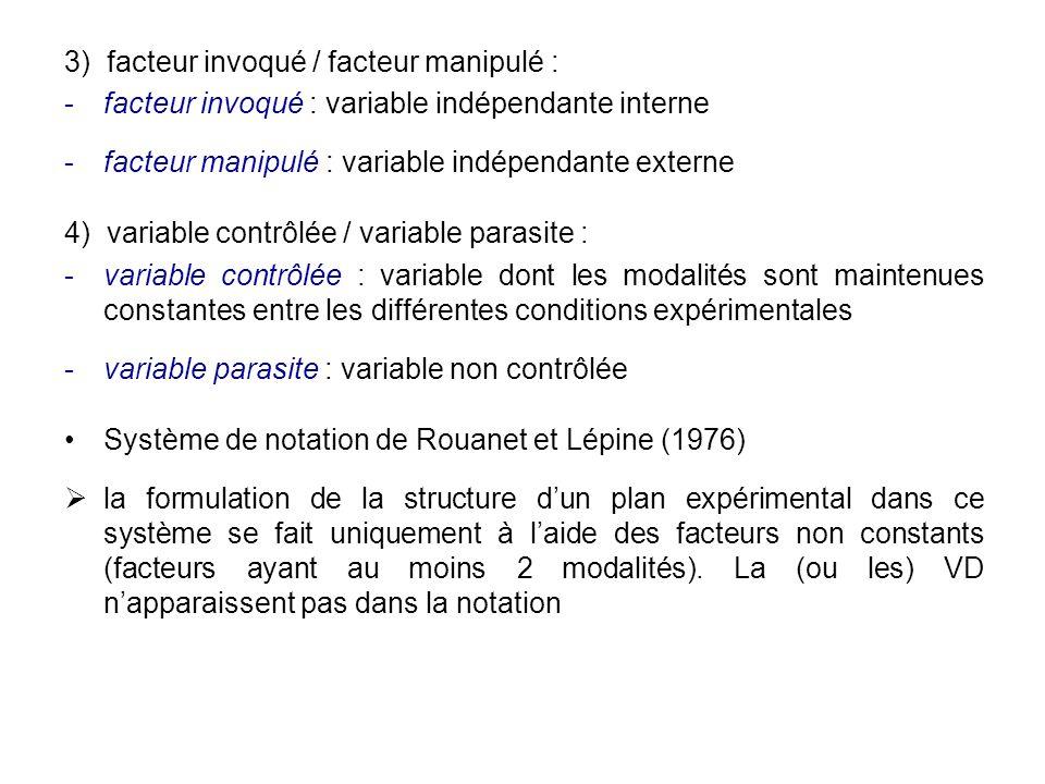 3) facteur invoqué / facteur manipulé : facteur invoqué : variable indépendante interne facteur manipulé : variable indépendante externe 4) variable