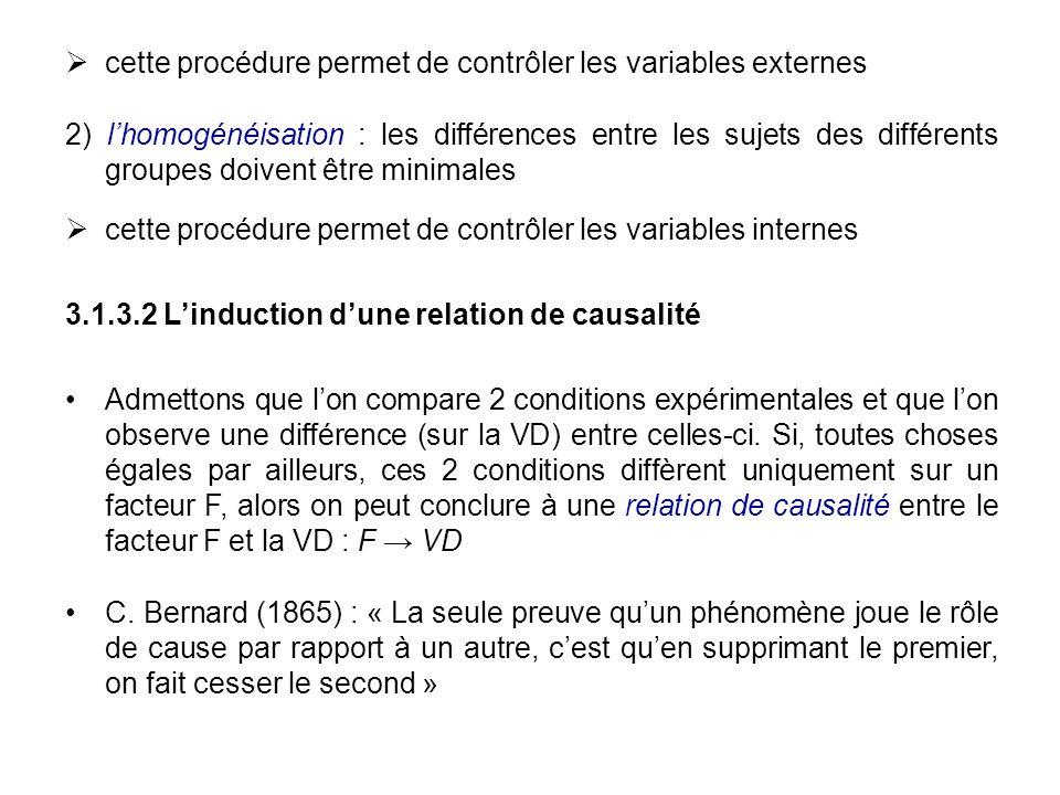 cette procédure permet de contrôler les variables externes 2) lhomogénéisation : les différences entre les sujets des différents groupes doivent être
