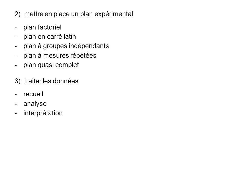 2) mettre en place un plan expérimental plan factoriel plan en carré latin plan à groupes indépendants plan à mesures répétées plan quasi complet
