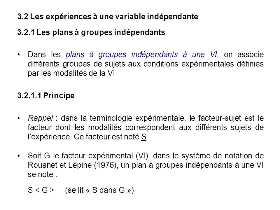 3.2 Les expériences à une variable indépendante 3.2.1 Les plans à groupes indépendants Dans les plans à groupes indépendants à une VI, on associe diff