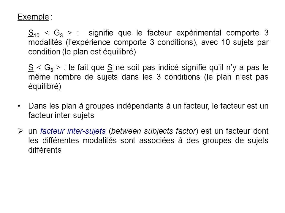Exemple : S 10 : signifie que le facteur expérimental comporte 3 modalités (lexpérience comporte 3 conditions), avec 10 sujets par condition (le plan