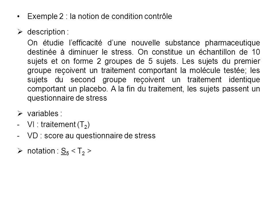 Exemple 2 : la notion de condition contrôle description : On étudie lefficacité dune nouvelle substance pharmaceutique destinée à diminuer le stress.