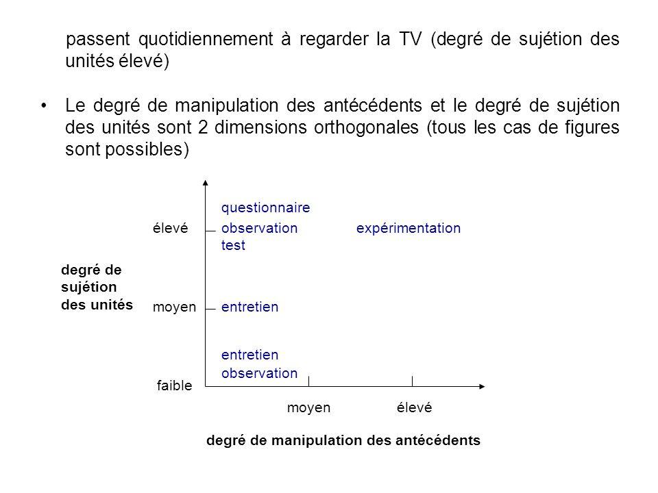 passent quotidiennement à regarder la TV (degré de sujétion des unités élevé) Le degré de manipulation des antécédents et le degré de sujétion des uni