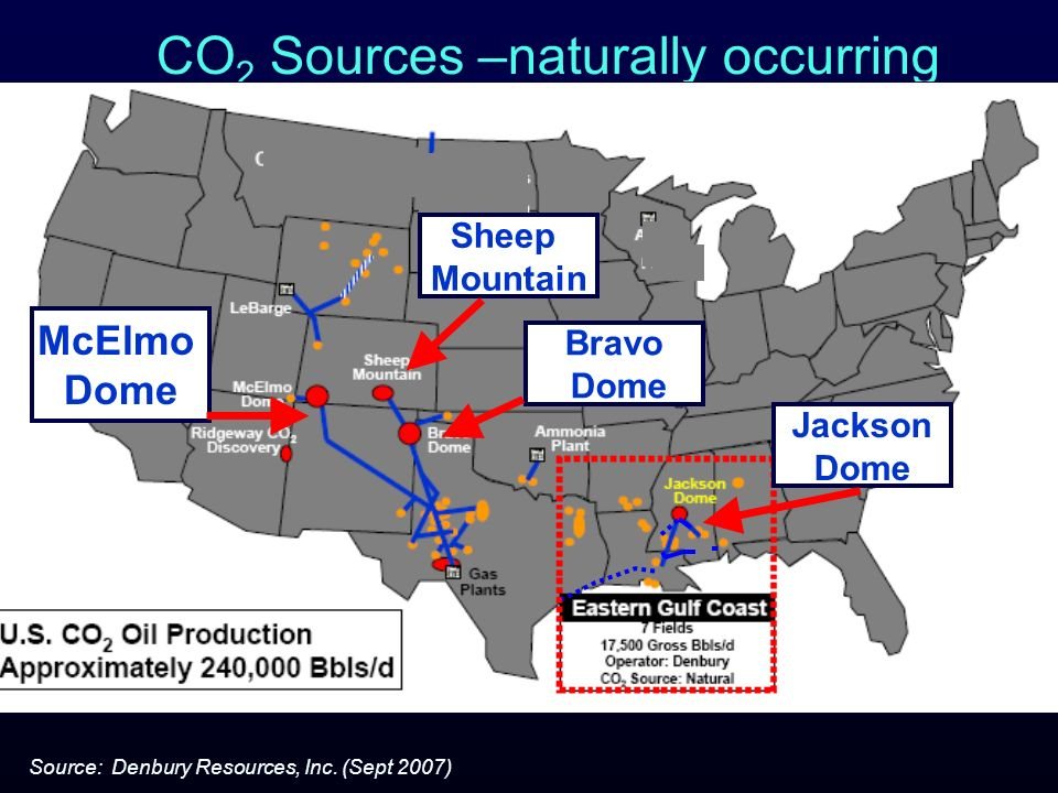 CO 2 Sources –naturally occurring Source: Denbury Resources, Inc.