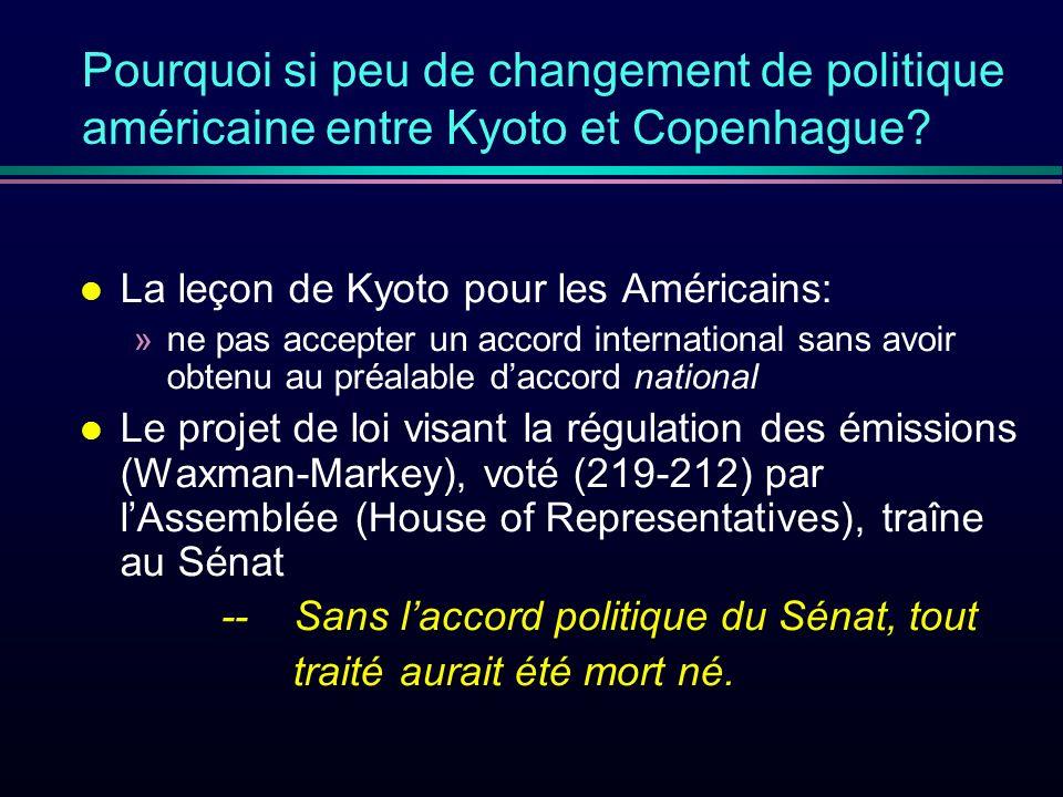 Pourquoi si peu de changement de politique américaine entre Kyoto et Copenhague.