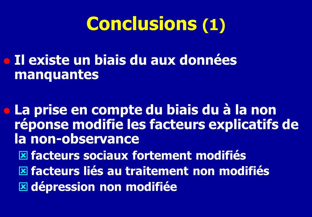 Conclusions (1) l Il existe un biais du aux données manquantes l La prise en compte du biais du à la non réponse modifie les facteurs explicatifs de la non-observance ý facteurs sociaux fortement modifiés ý facteurs liés au traitement non modifiés ý dépression non modifiée