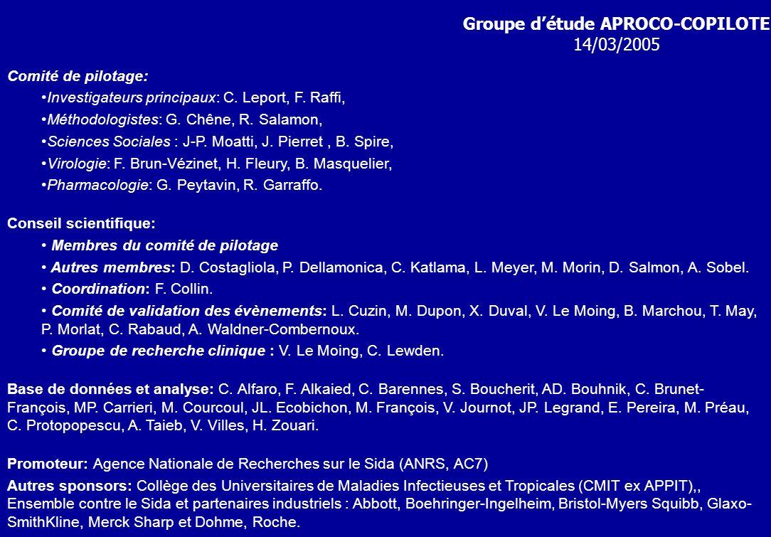 Groupe détude APROCO-COPILOTE 14/03/2005 Comité de pilotage: Investigateurs principaux: C.
