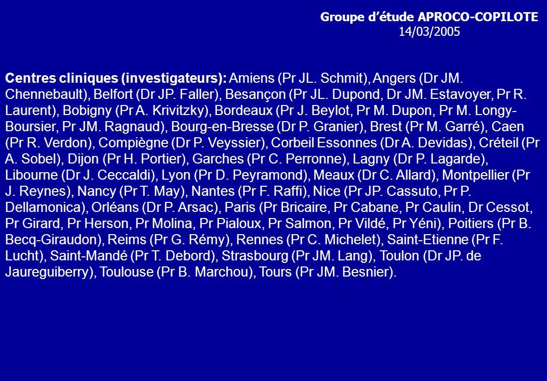 Centres cliniques (investigateurs): Amiens (Pr JL.