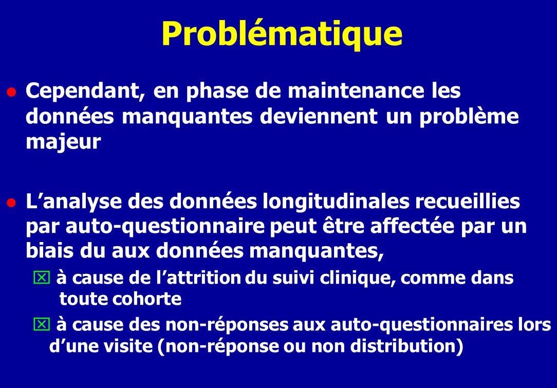 Problématique l Cependant, en phase de maintenance les données manquantes deviennent un problème majeur l Lanalyse des données longitudinales recueillies par auto-questionnaire peut être affectée par un biais du aux données manquantes, x à cause de lattrition du suivi clinique, comme dans toute cohorte x à cause des non-réponses aux auto-questionnaires lors dune visite (non-réponse ou non distribution)