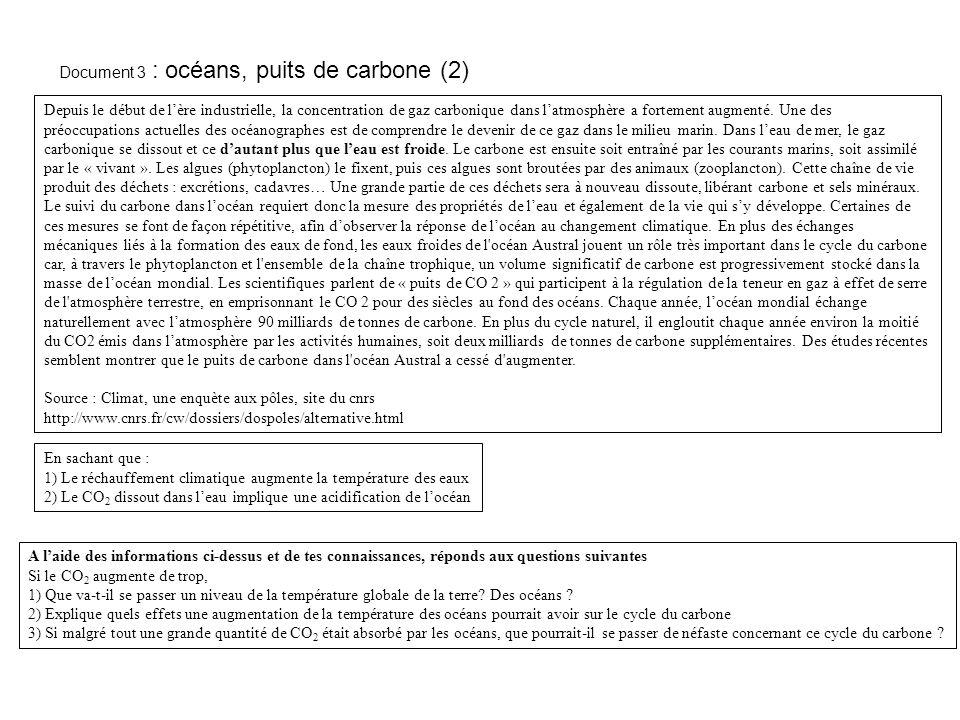 En sachant que : 1) Le réchauffement climatique augmente la température des eaux 2) Le CO 2 dissout dans leau implique une acidification de locéan Dep