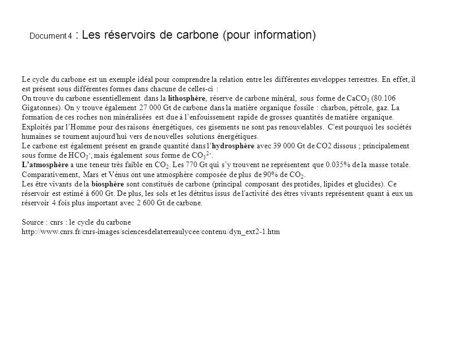 Le cycle du carbone est un exemple idéal pour comprendre la relation entre les différentes enveloppes terrestres. En effet, il est présent sous différ