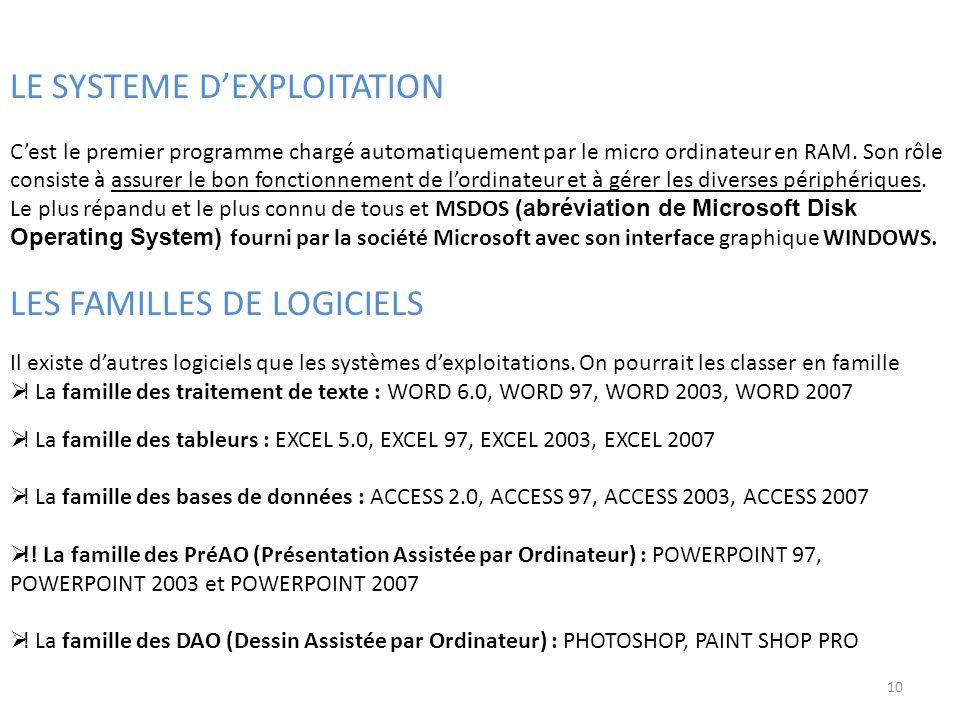 LE SYSTEME DEXPLOITATION Cest le premier programme chargé automatiquement par le micro ordinateur en RAM. Son rôle consiste à assurer le bon fonctionn