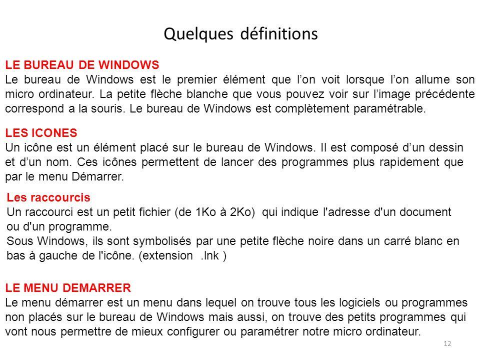 Quelques définitions 12 LE BUREAU DE WINDOWS Le bureau de Windows est le premier élément que lon voit lorsque lon allume son micro ordinateur. La peti
