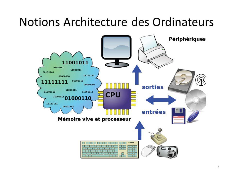 Notions Architecture des Ordinateurs 3