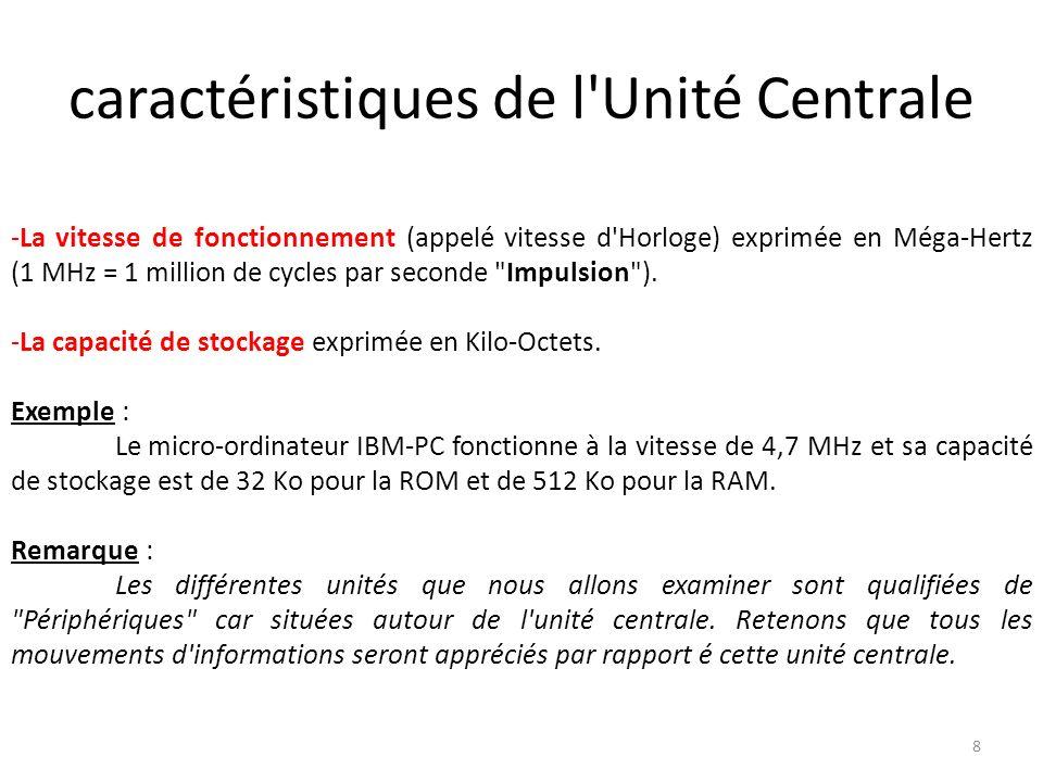 caractéristiques de l'Unité Centrale -La vitesse de fonctionnement (appelé vitesse d'Horloge) exprimée en Méga-Hertz (1 MHz = 1 million de cycles par