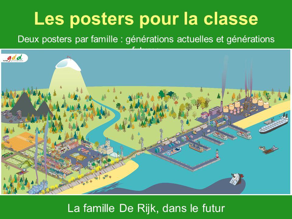 Les posters pour la classe La famille De Rijk, dans le futur Deux posters par famille : générations actuelles et générations futures