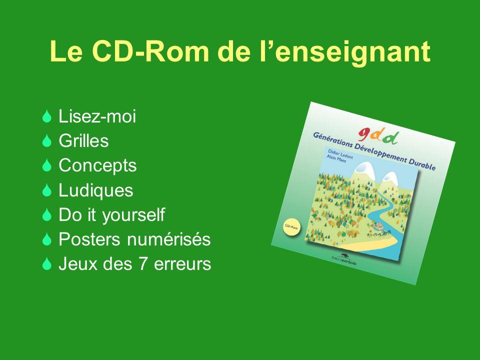 Le CD-Rom de lenseignant Lisez-moi Grilles Concepts Ludiques Do it yourself Posters numérisés Jeux des 7 erreurs