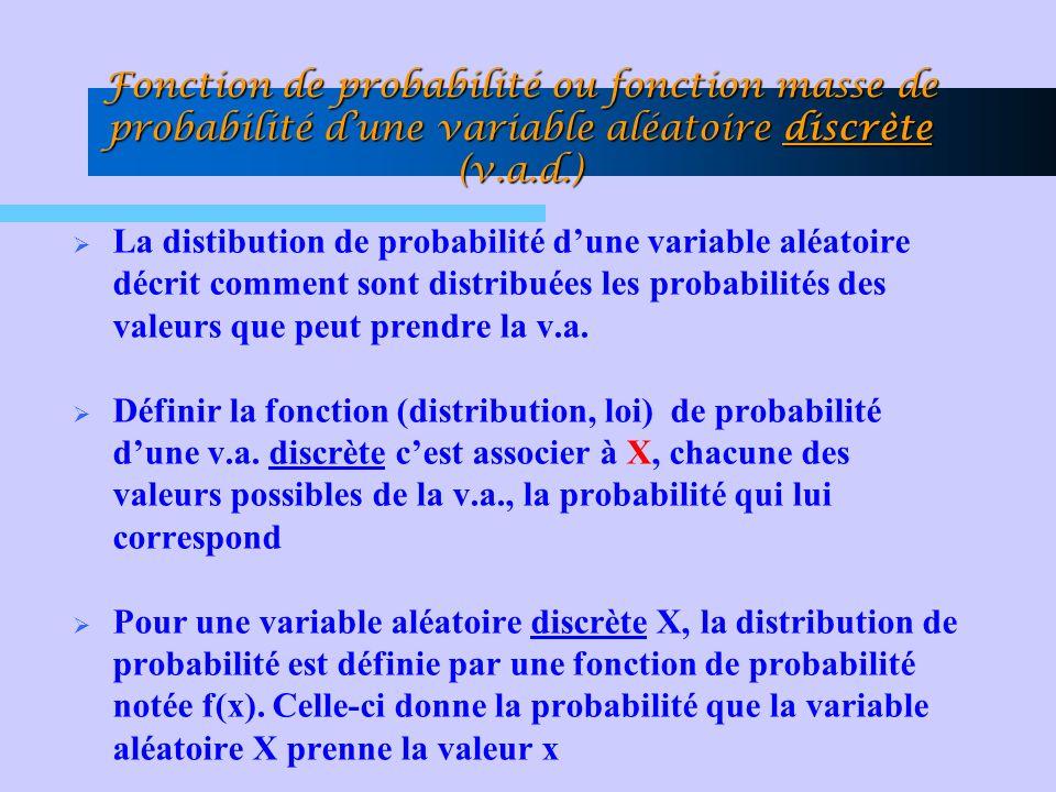 Fonction de probabilité ou fonction masse de probabilité dune variable aléatoire discrète (v.a.d.) La distibution de probabilité dune variable aléatoi