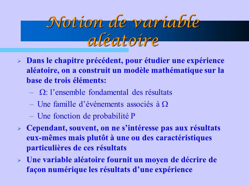 Notion de variable aléatoire Dans le chapitre précédent, pour étudier une expérience aléatoire, on a construit un modèle mathématique sur la base de t