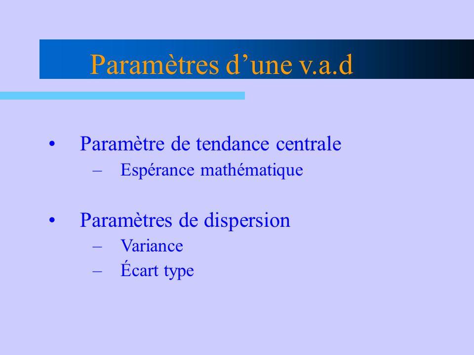 Paramètres dune v.a.d Paramètre de tendance centrale –Espérance mathématique Paramètres de dispersion –Variance –Écart type